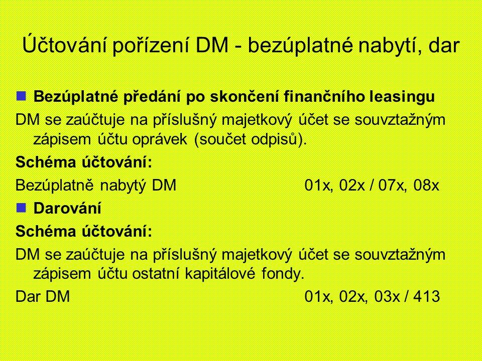 Účtování pořízení DM - bezúplatné nabytí, dar