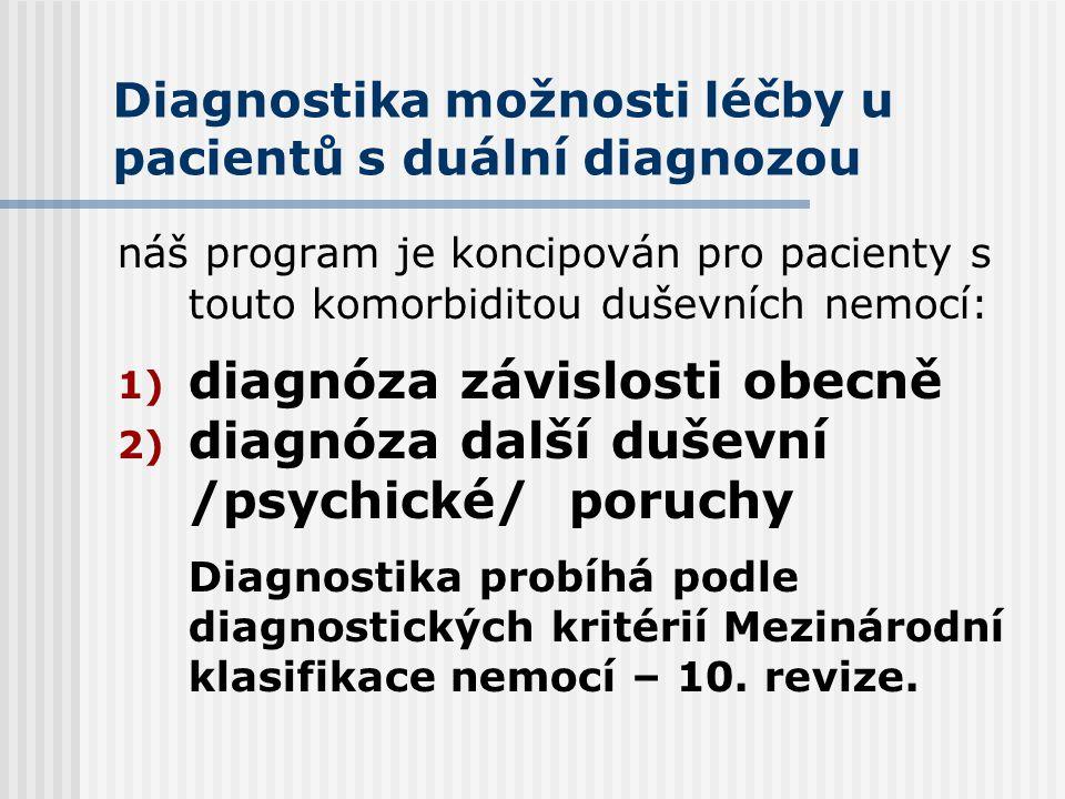 Diagnostika možnosti léčby u pacientů s duální diagnozou