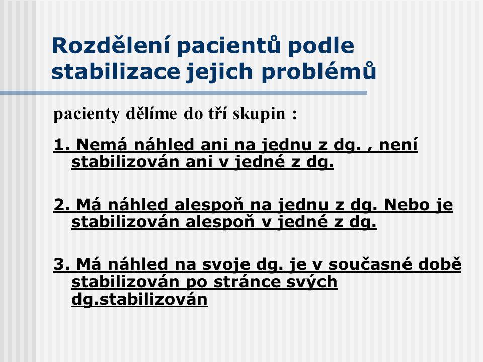 Rozdělení pacientů podle stabilizace jejich problémů