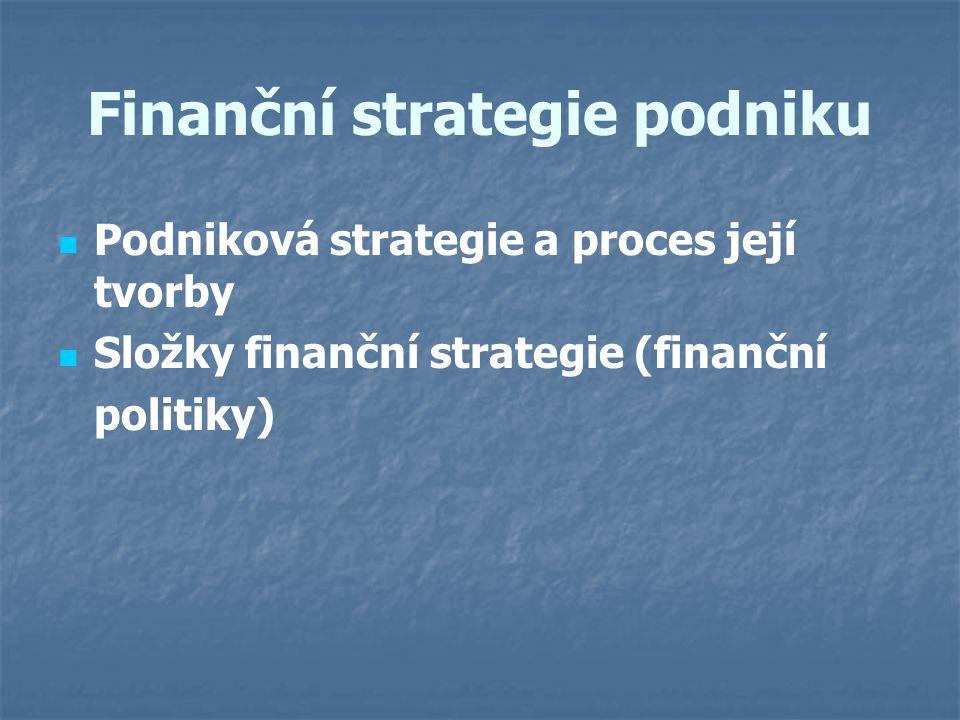 Finanční strategie podniku