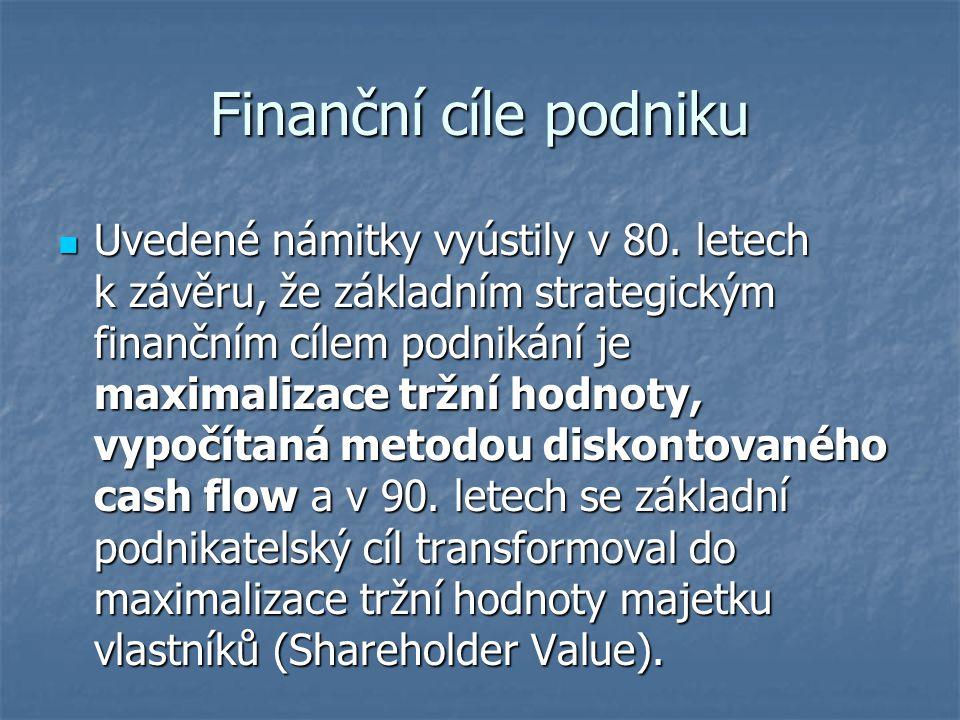 Finanční cíle podniku