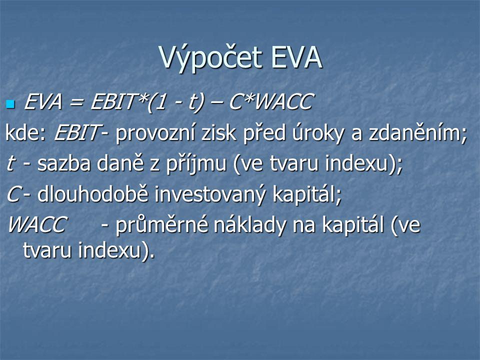 Výpočet EVA EVA = EBIT*(1 - t) – C*WACC