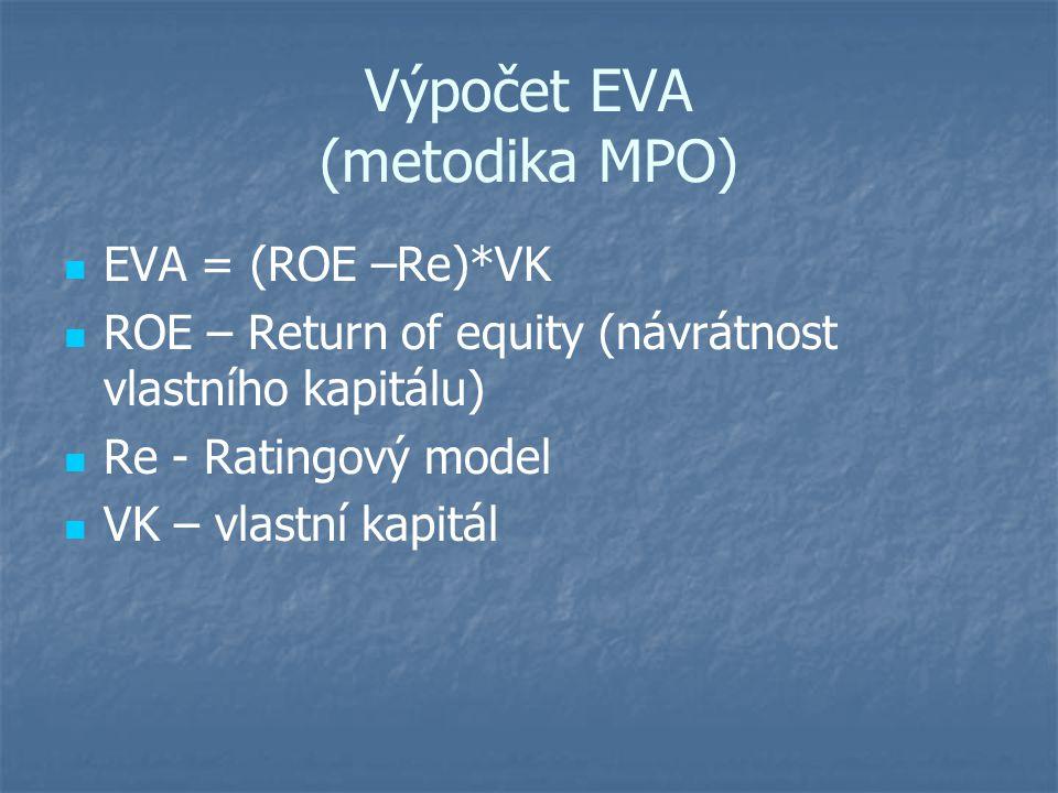 Výpočet EVA (metodika MPO)
