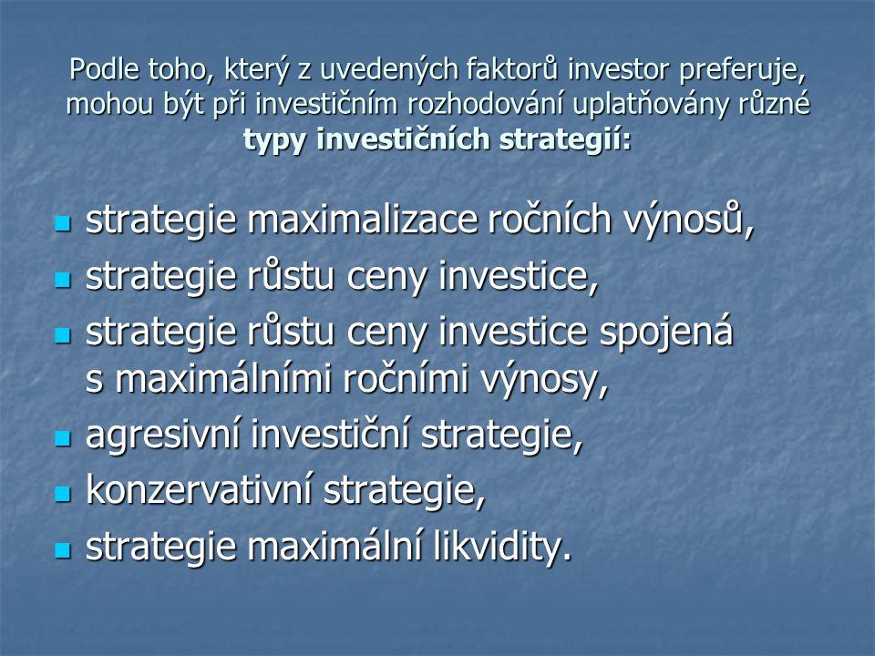 strategie maximalizace ročních výnosů, strategie růstu ceny investice,