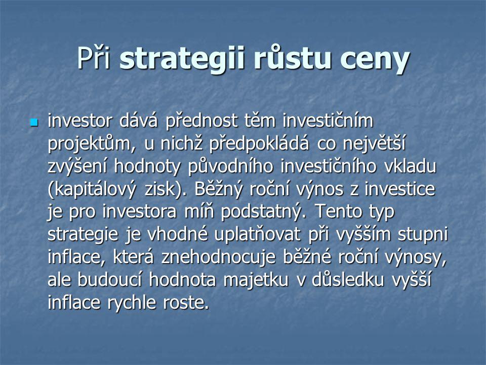 Při strategii růstu ceny