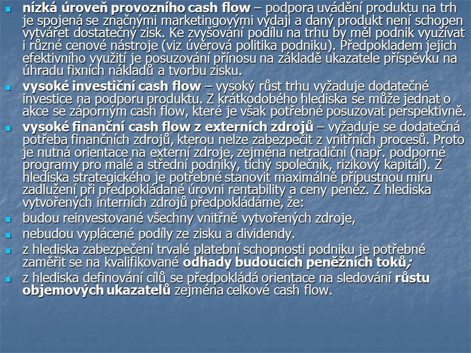 nízká úroveň provozního cash flow – podpora uvádění produktu na trh je spojená se značnými marketingovými výdaji a daný produkt není schopen vytvářet dostatečný zisk. Ke zvyšování podílu na trhu by měl podnik využívat i různé cenové nástroje (viz úvěrová politika podniku). Předpokladem jejich efektivního využití je posuzování přínosu na základě ukazatele příspěvku na úhradu fixních nákladů a tvorbu zisku.