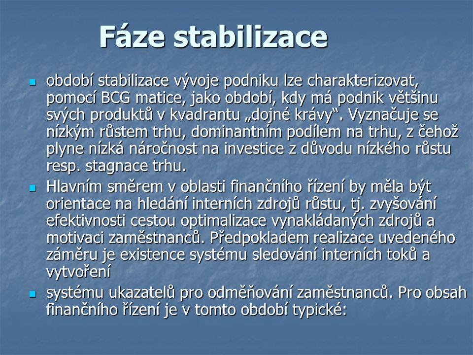 Fáze stabilizace