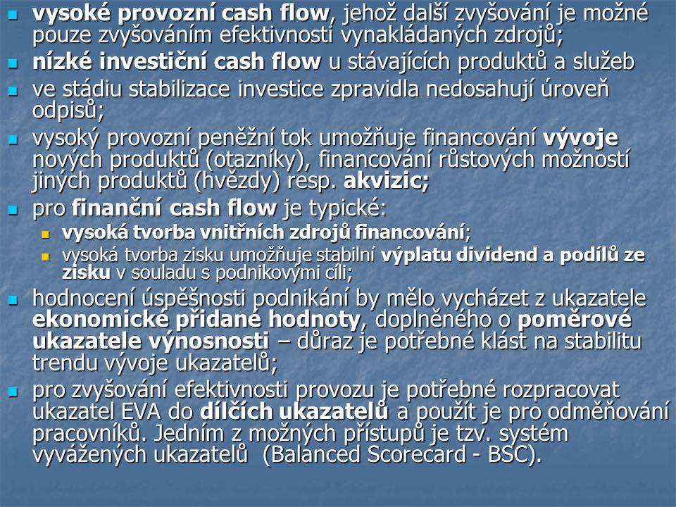 nízké investiční cash flow u stávajících produktů a služeb