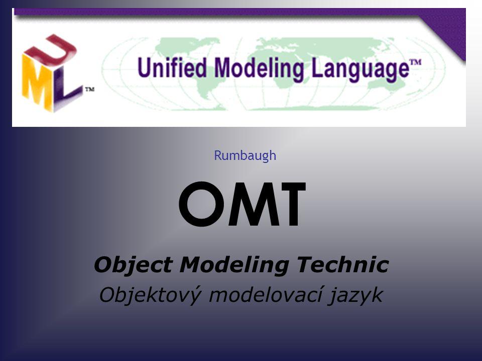 Object Modeling Technic Objektový modelovací jazyk