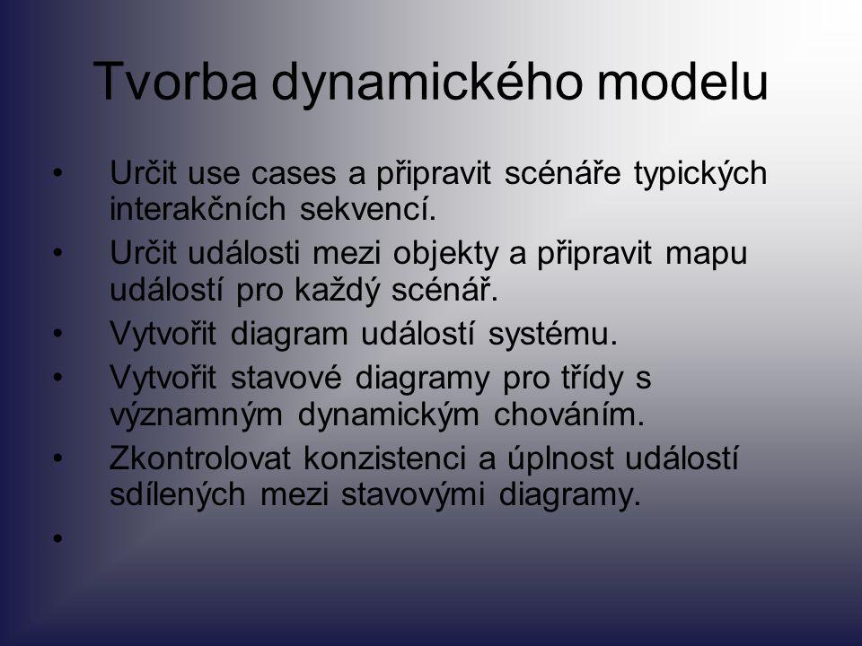 Tvorba dynamického modelu