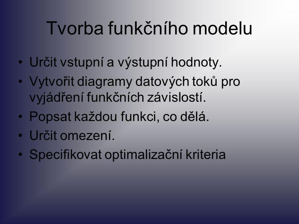 Tvorba funkčního modelu