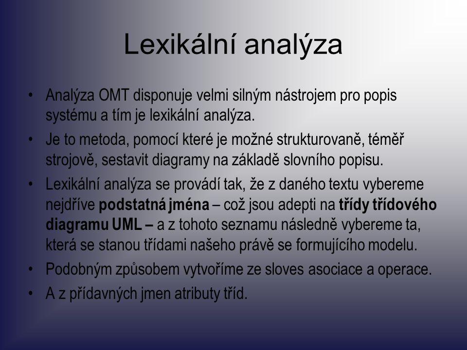 Lexikální analýza Analýza OMT disponuje velmi silným nástrojem pro popis systému a tím je lexikální analýza.