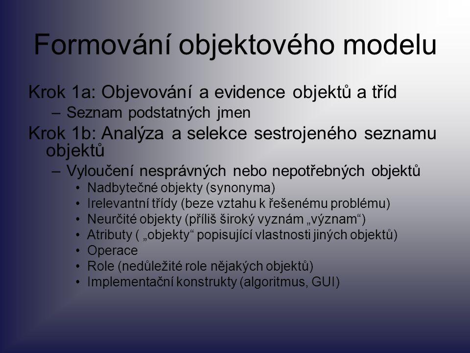 Formování objektového modelu