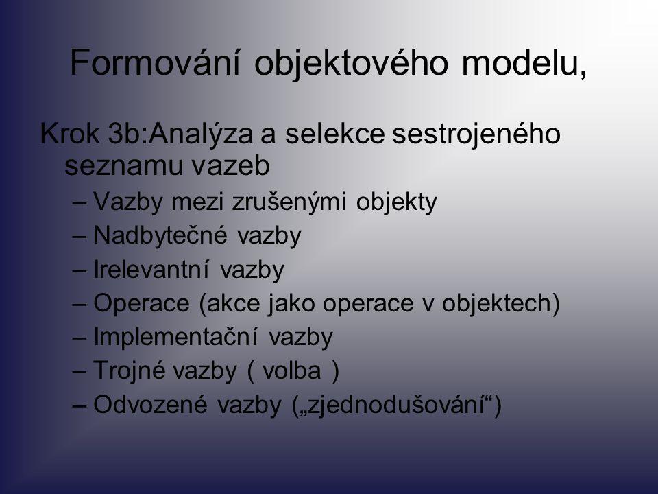 Formování objektového modelu,