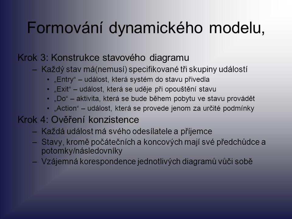 Formování dynamického modelu,