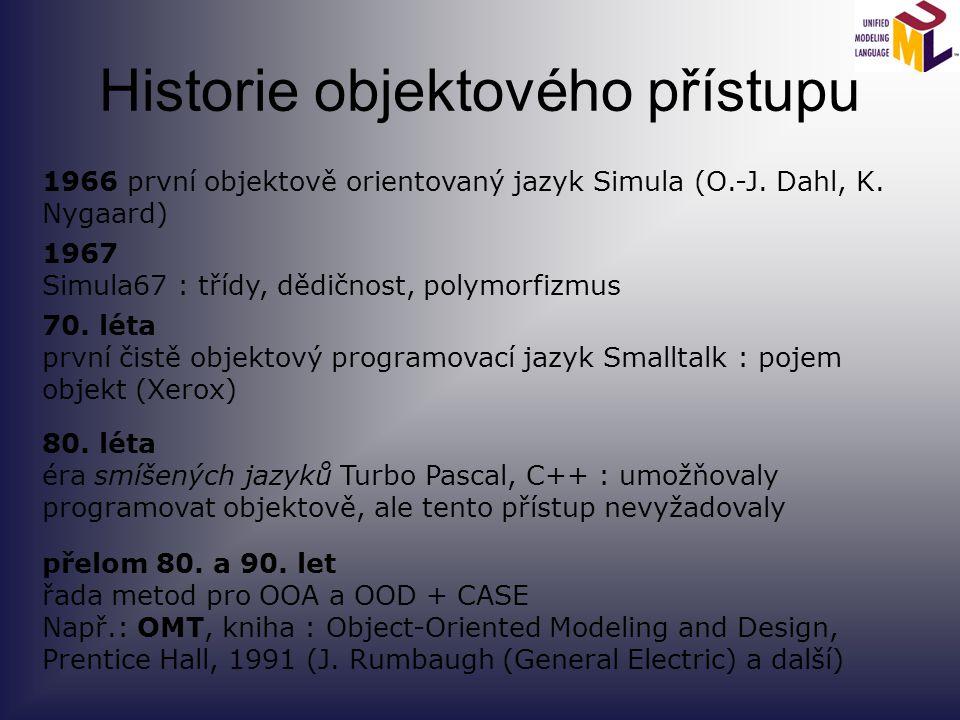 Historie objektového přístupu