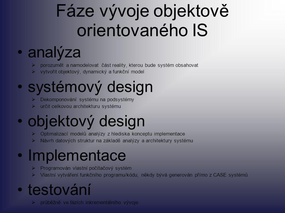 Fáze vývoje objektově orientovaného IS