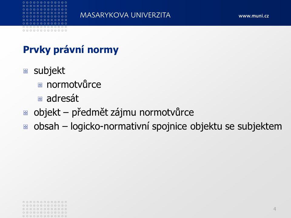Prvky právní normy subjekt. normotvůrce. adresát.