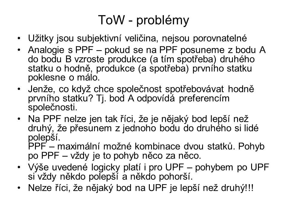 ToW - problémy Užitky jsou subjektivní veličina, nejsou porovnatelné