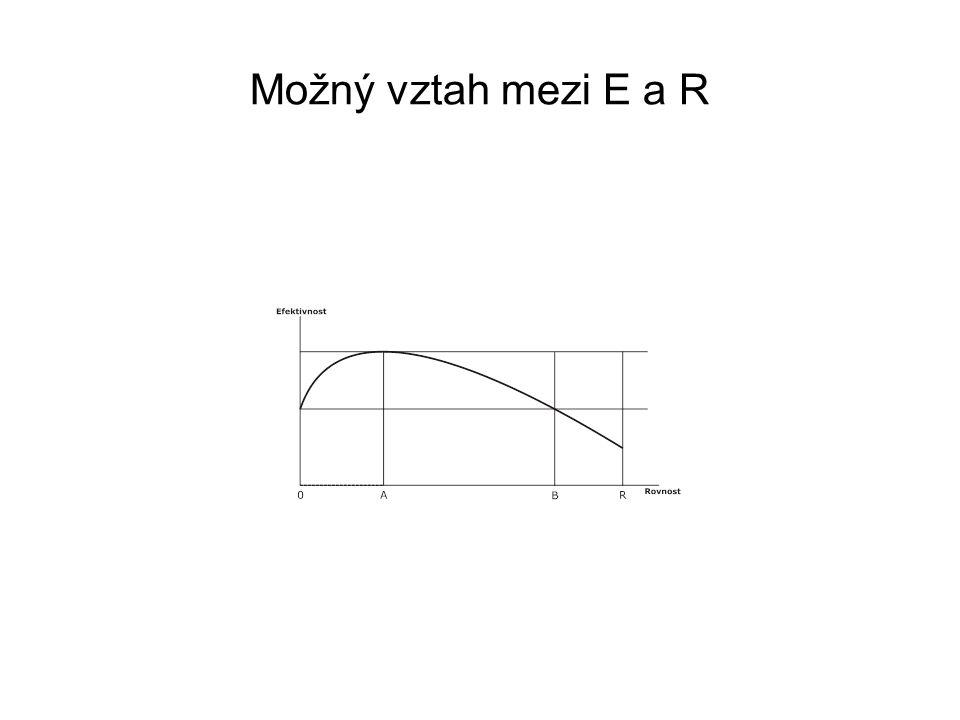 Možný vztah mezi E a R
