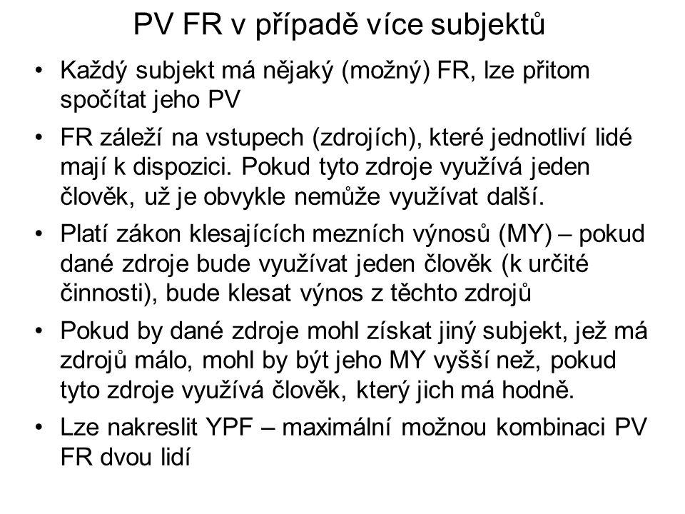 PV FR v případě více subjektů