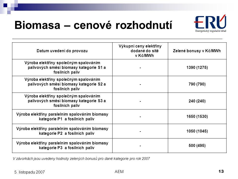 Biomasa – cenové rozhodnutí