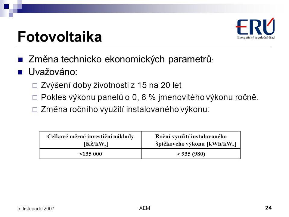 Fotovoltaika Změna technicko ekonomických parametrů: Uvažováno: