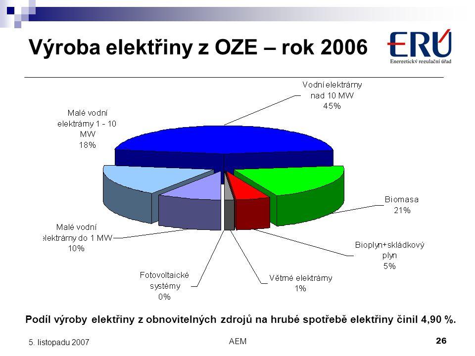Výroba elektřiny z OZE – rok 2006