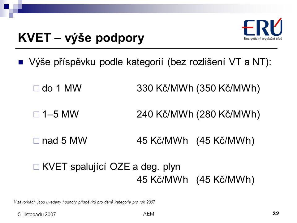KVET – výše podpory Výše příspěvku podle kategorií (bez rozlišení VT a NT): do 1 MW 330 Kč/MWh (350 Kč/MWh)