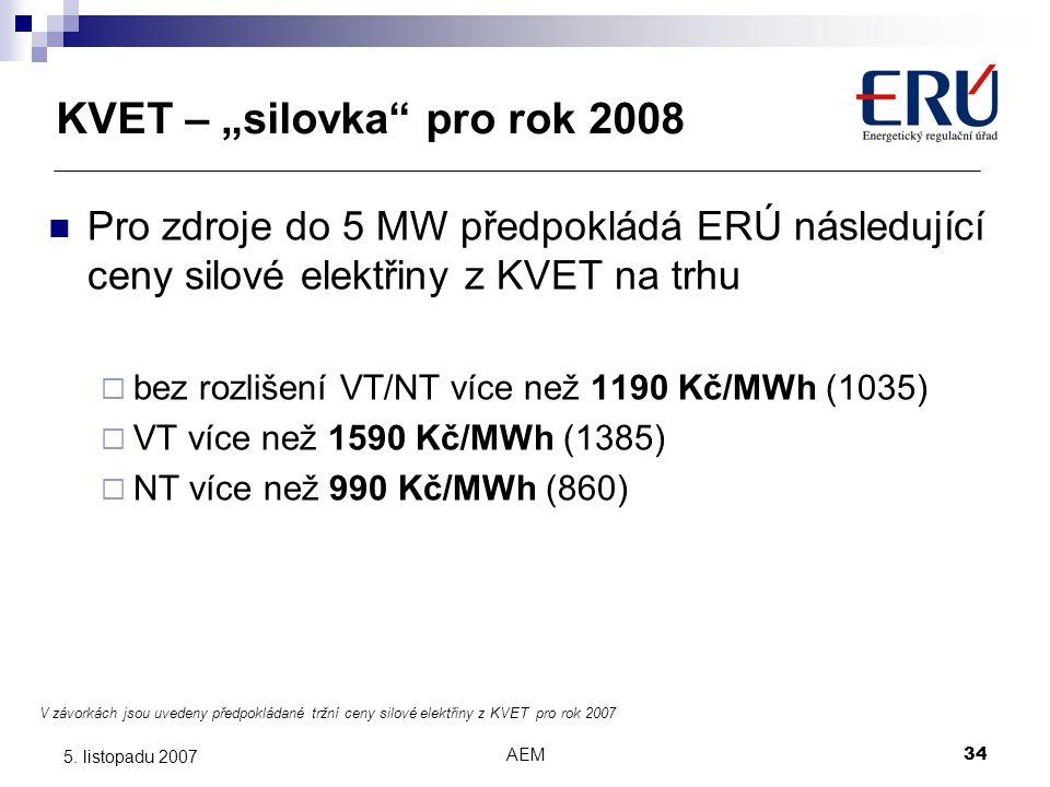 """KVET – """"silovka pro rok 2008"""