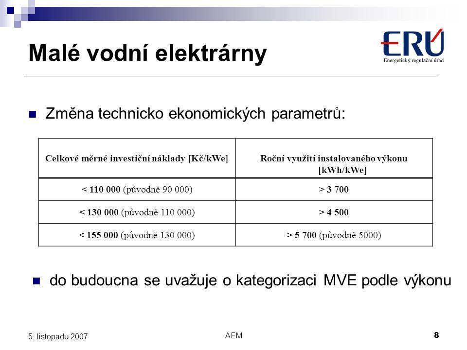 Malé vodní elektrárny Změna technicko ekonomických parametrů: