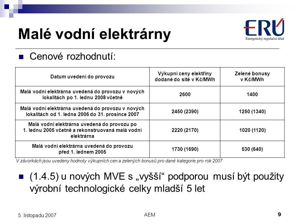 Malé vodní elektrárny Cenové rozhodnutí: