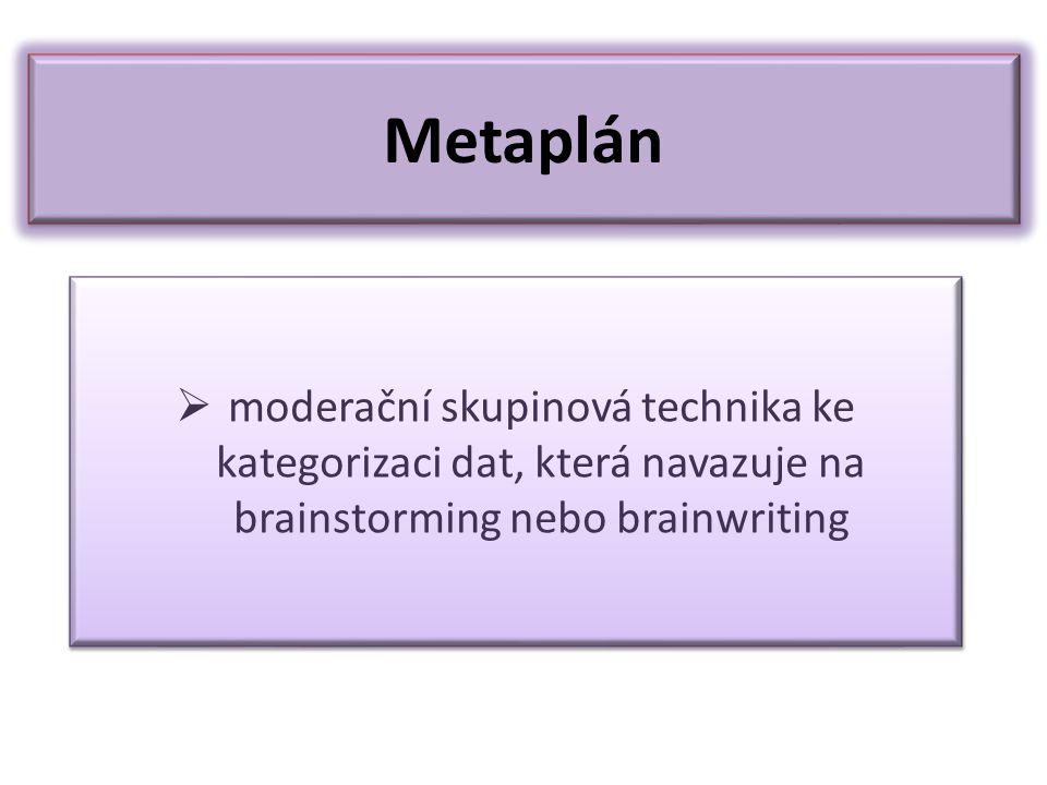 Metaplán moderační skupinová technika ke kategorizaci dat, která navazuje na brainstorming nebo brainwriting.