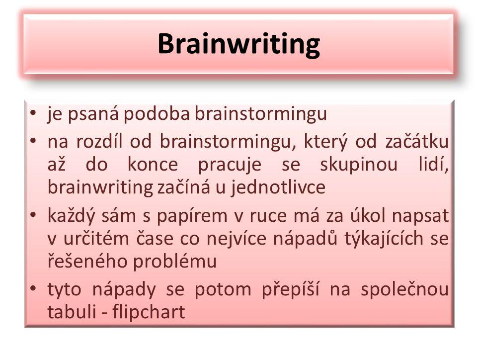 Brainwriting je psaná podoba brainstormingu