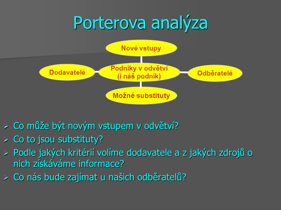 Porterova analýza Co může být novým vstupem v odvětví