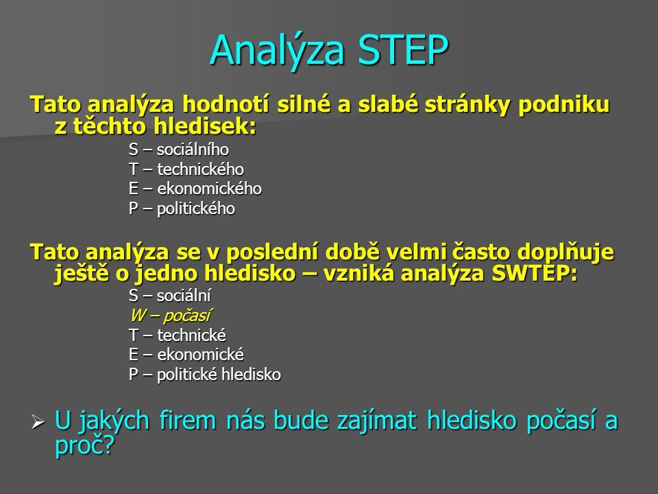 Analýza STEP U jakých firem nás bude zajímat hledisko počasí a proč