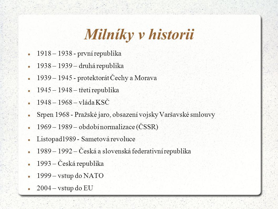 Milníky v historii 1918 – 1938 - první republika