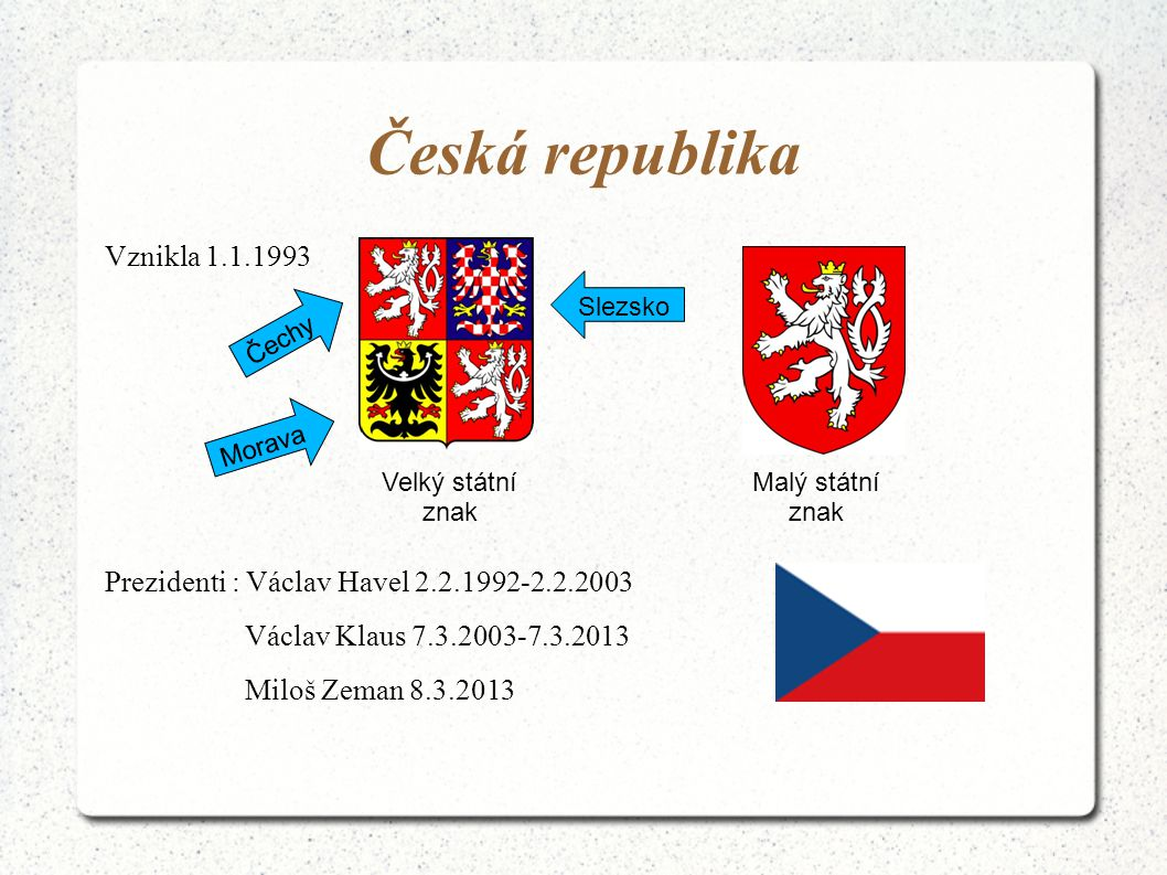 Česká republika Vznikla 1.1.1993 Prezidenti : Václav Havel 2.2.1992-2.2.2003 Václav Klaus 7.3.2003-7.3.2013 Miloš Zeman 8.3.2013