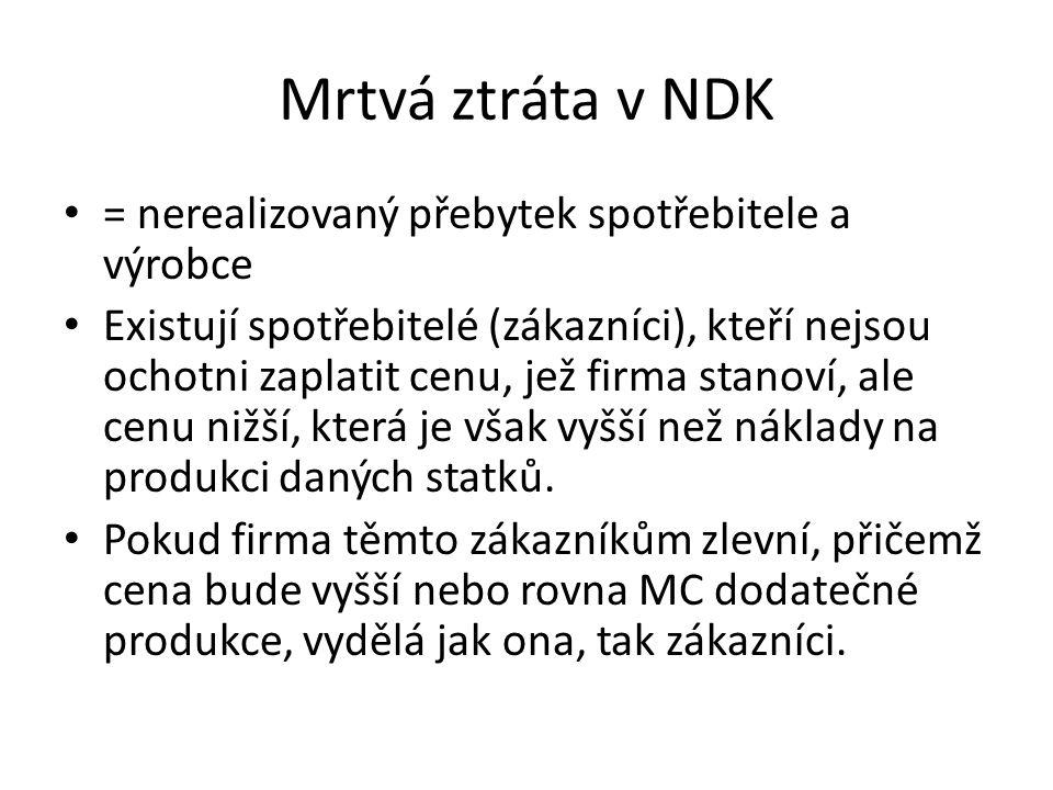 Mrtvá ztráta v NDK = nerealizovaný přebytek spotřebitele a výrobce