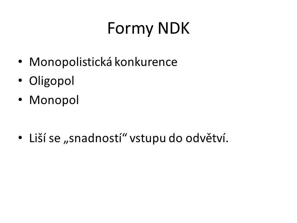 Formy NDK Monopolistická konkurence Oligopol Monopol