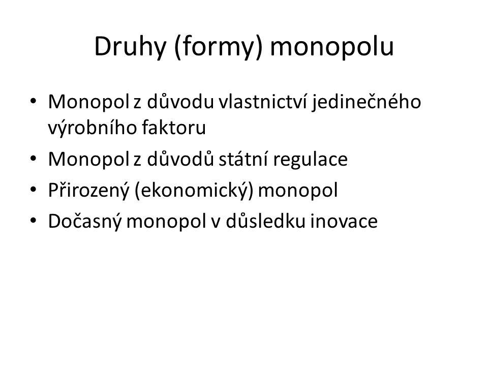 Druhy (formy) monopolu