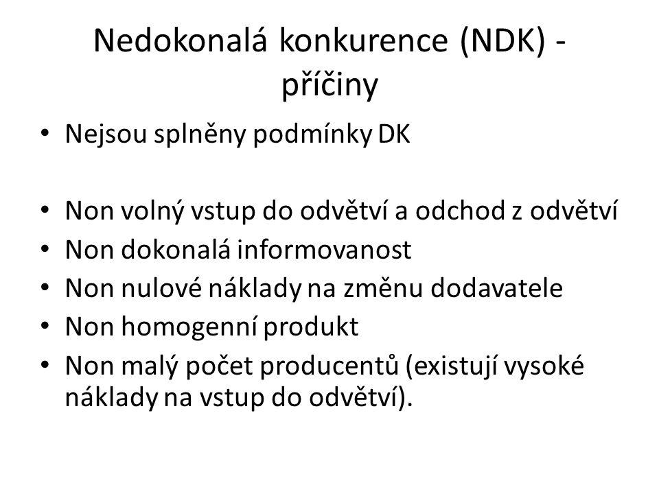 Nedokonalá konkurence (NDK) - příčiny