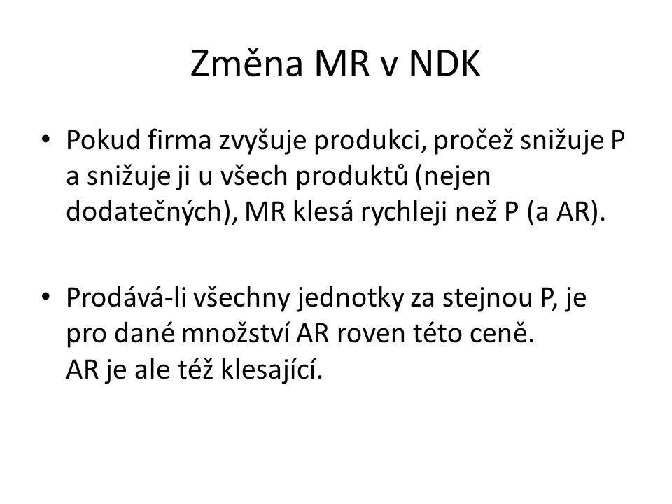 Změna MR v NDK Pokud firma zvyšuje produkci, pročež snižuje P a snižuje ji u všech produktů (nejen dodatečných), MR klesá rychleji než P (a AR).
