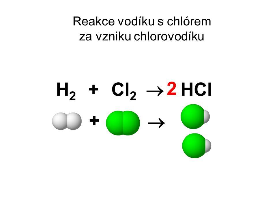 Reakce vodíku s chlórem za vzniku chlorovodíku