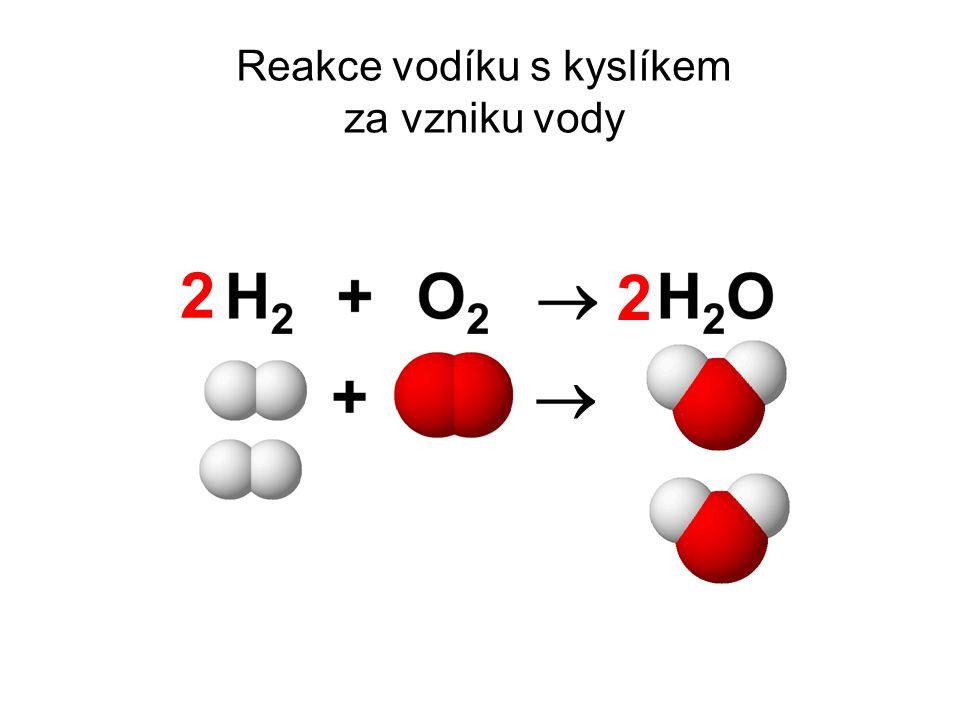 Reakce vodíku s kyslíkem za vzniku vody