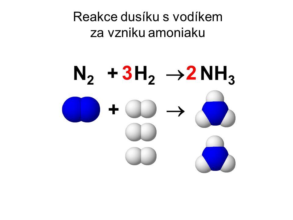 Reakce dusíku s vodíkem za vzniku amoniaku