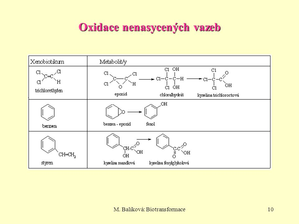 Oxidace nenasycených vazeb