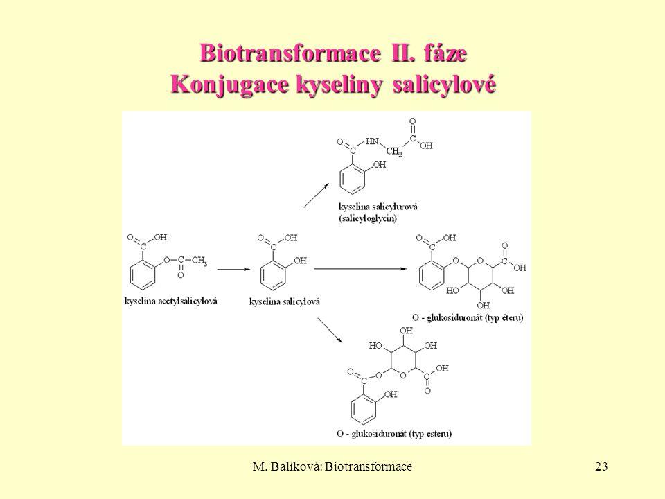 Biotransformace II. fáze Konjugace kyseliny salicylové