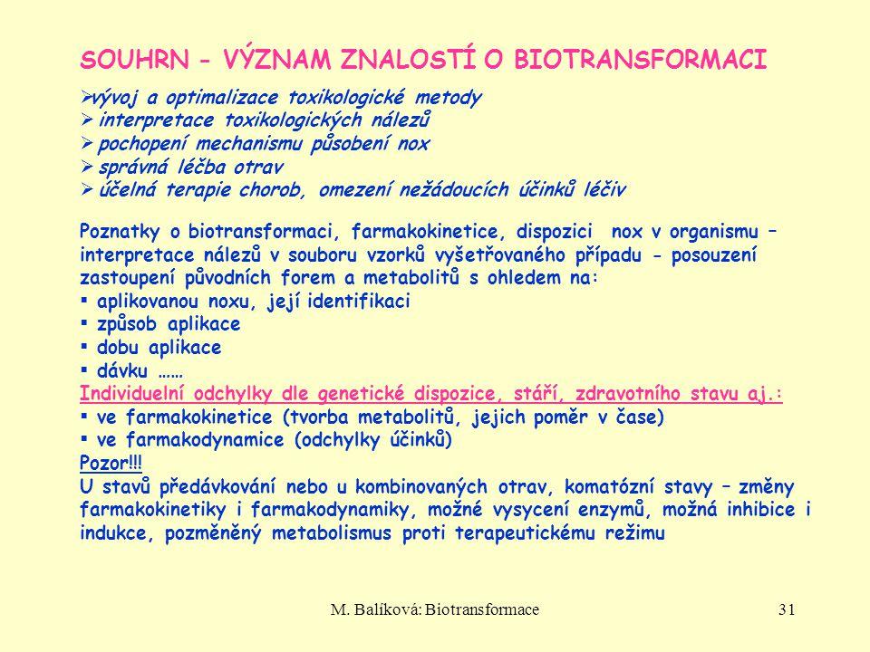M. Balíková: Biotransformace
