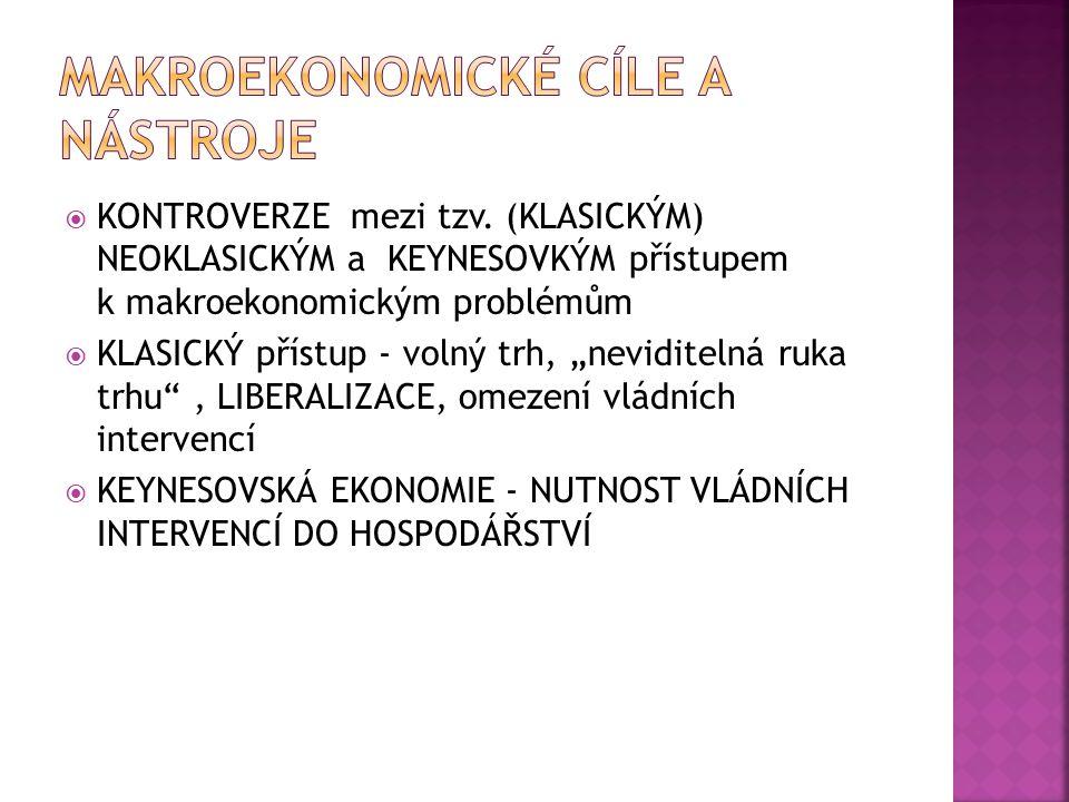 Makroekonomické cíle a nástroje
